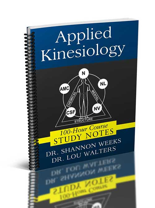 Applied Kinesiology Notes